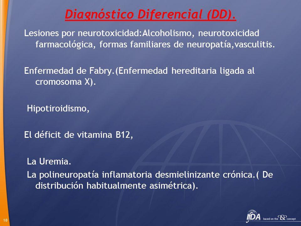 Diagnóstico Diferencial (DD).