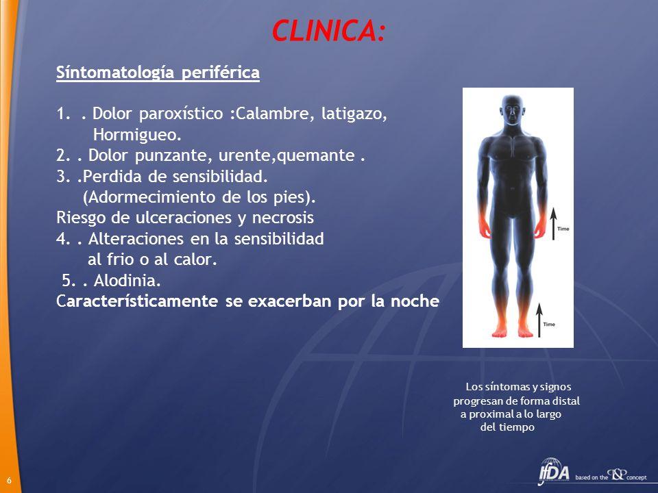 CLINICA: Síntomatología periférica