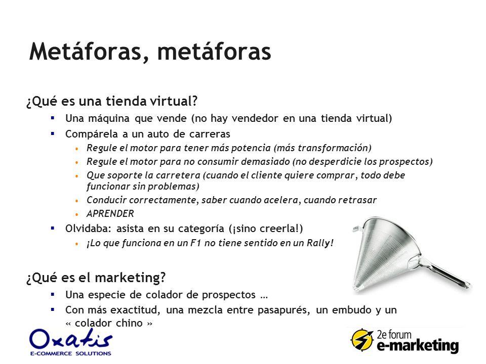 Metáforas, metáforas ¿Qué es una tienda virtual ¿Qué es el marketing