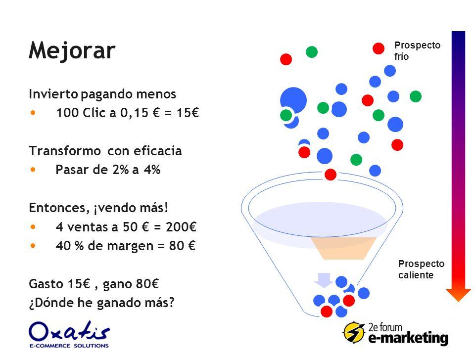 Mejorar Invierto pagando menos 100 Clic a 0,15 € = 15€