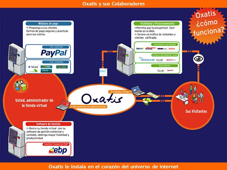 Oxatis y sus Colaboradores
