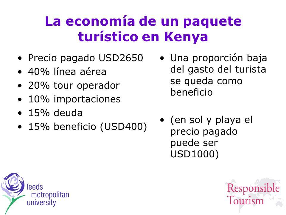La economía de un paquete turístico en Kenya