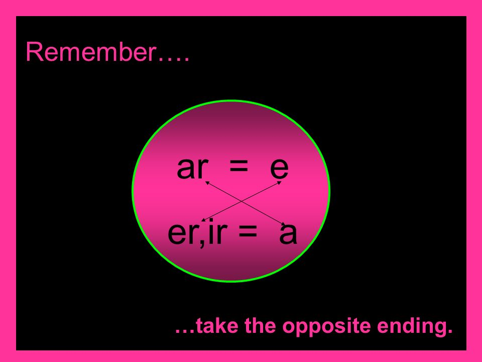 Remember…. ar = e er,ir = a …take the opposite ending.