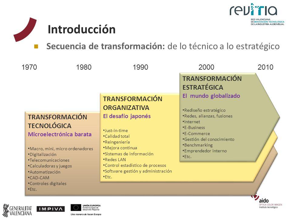 Introducción Secuencia de transformación: de lo técnico a lo estratégico. 1970. 1980. 1990. 2000.