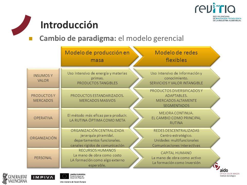 Introducción Cambio de paradigma: el modelo gerencial