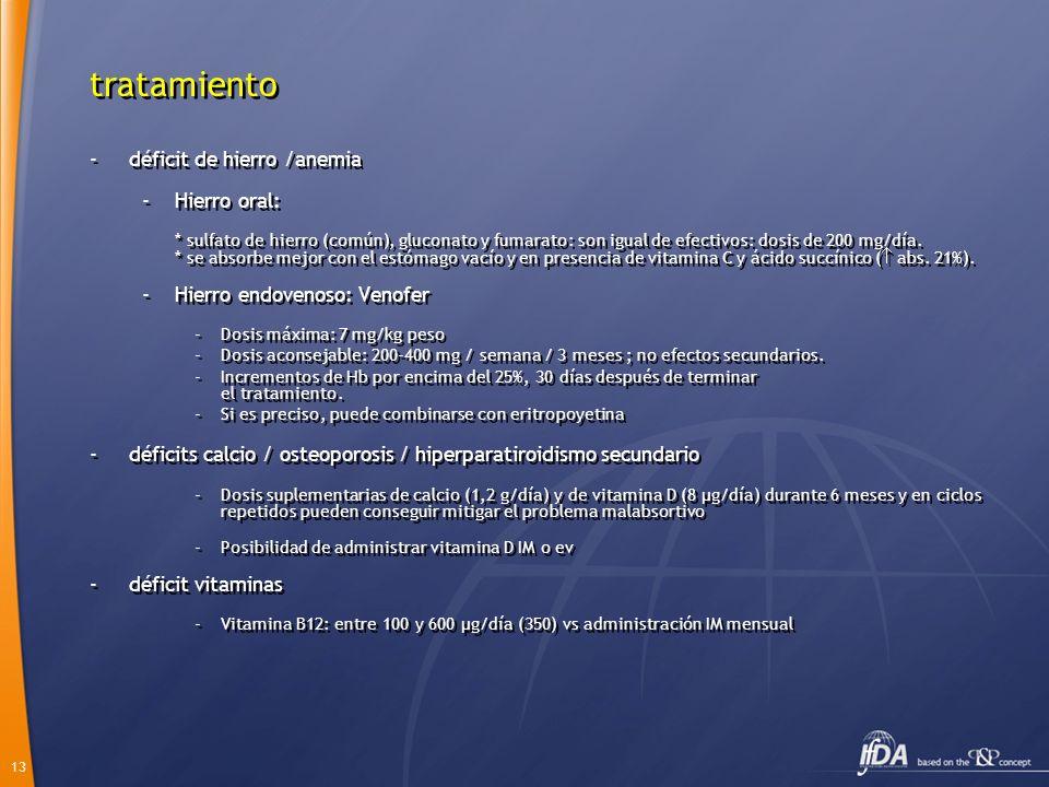 tratamiento déficit de hierro /anemia Hierro oral: