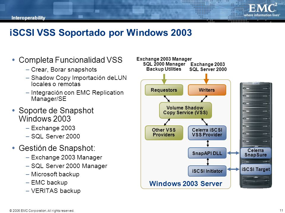iSCSI VSS Soportado por Windows 2003