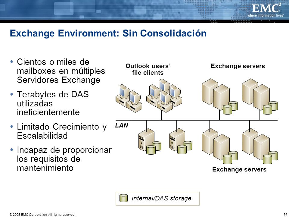Exchange Environment: Sin Consolidación