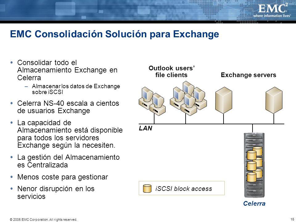 EMC Consolidación Solución para Exchange