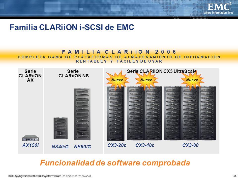 Familia CLARiiON i-SCSI de EMC