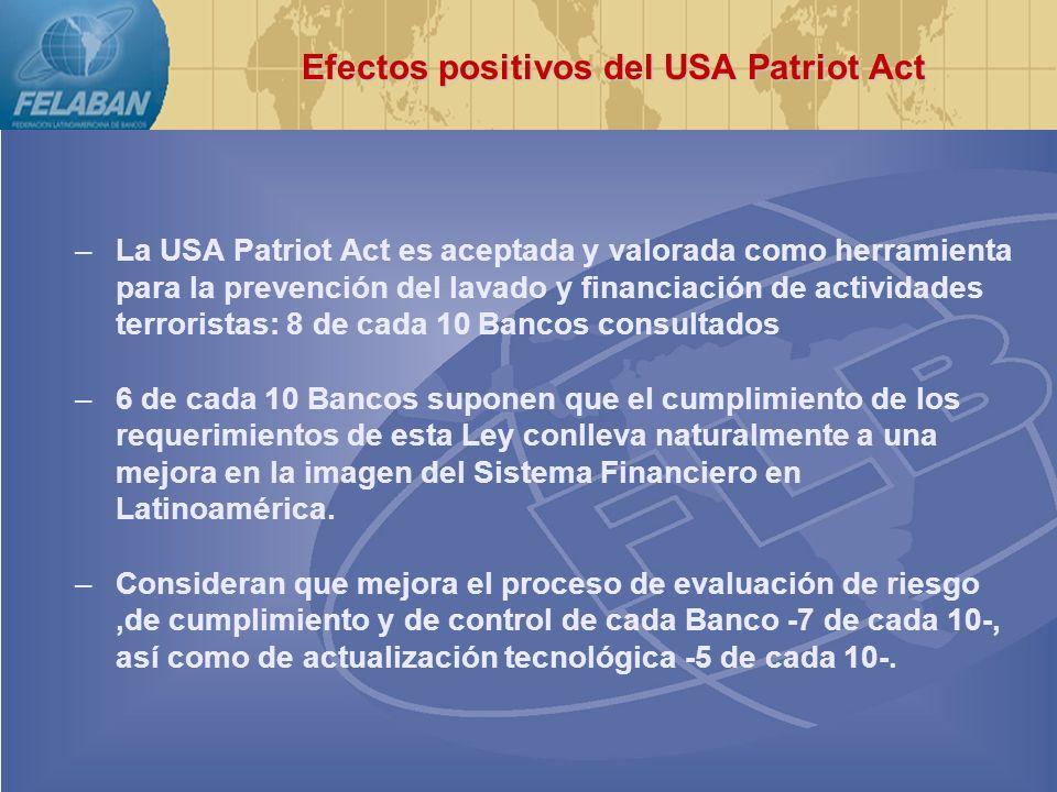 Efectos positivos del USA Patriot Act