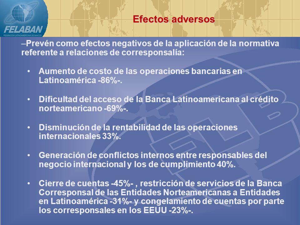 Efectos adversos Prevén como efectos negativos de la aplicación de la normativa referente a relaciones de corresponsalía: