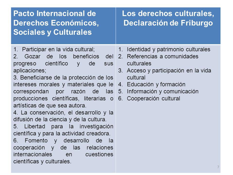 Los derechos culturales, Declaración de Friburgo