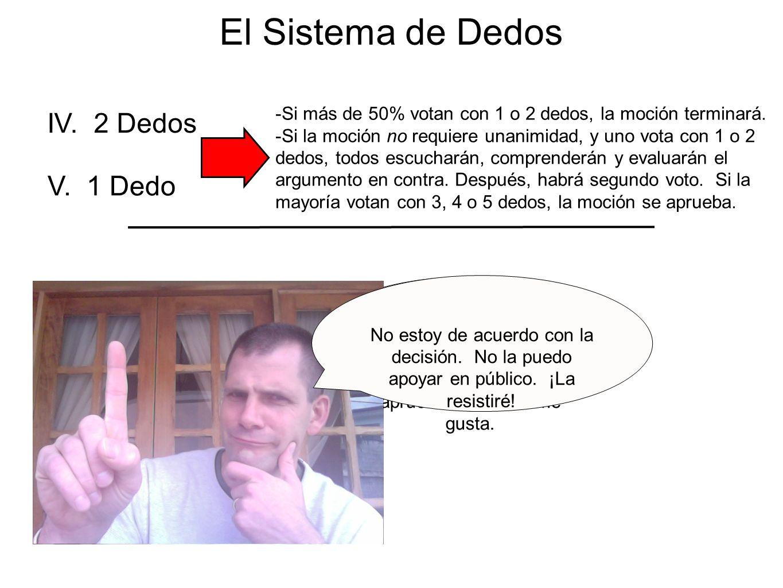El Sistema de Dedos IV. 2 Dedos V. 1 Dedo
