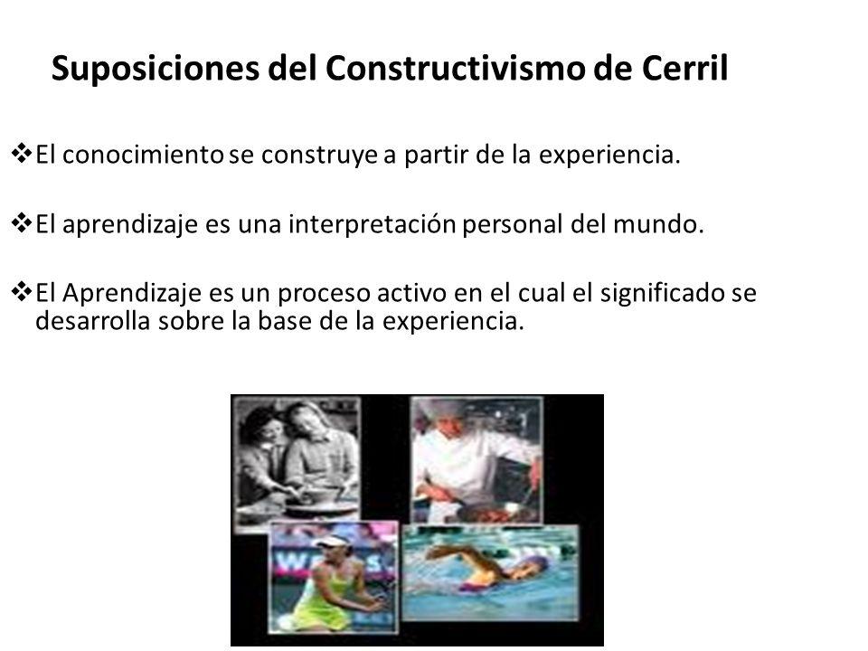 Suposiciones del Constructivismo de Cerril