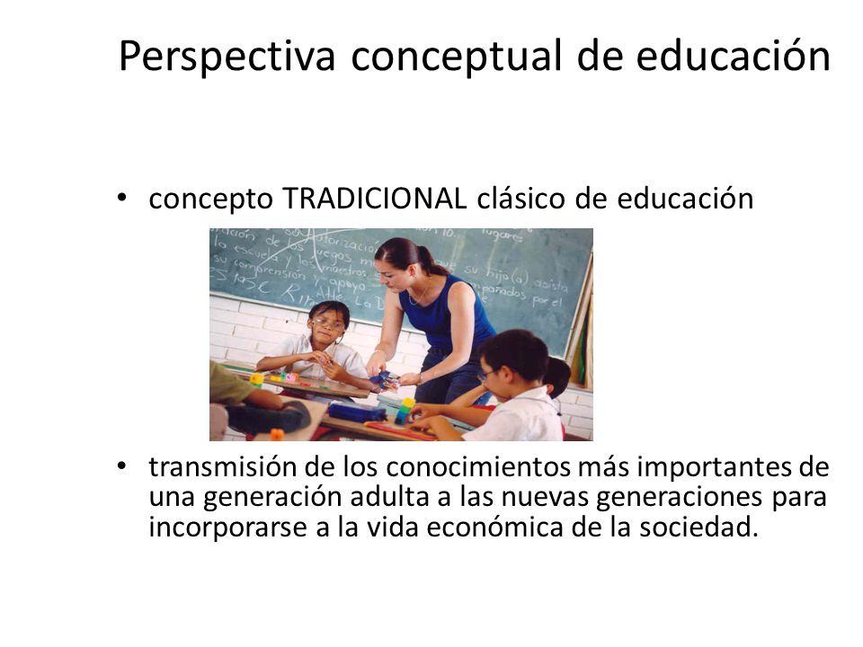 Perspectiva conceptual de educación