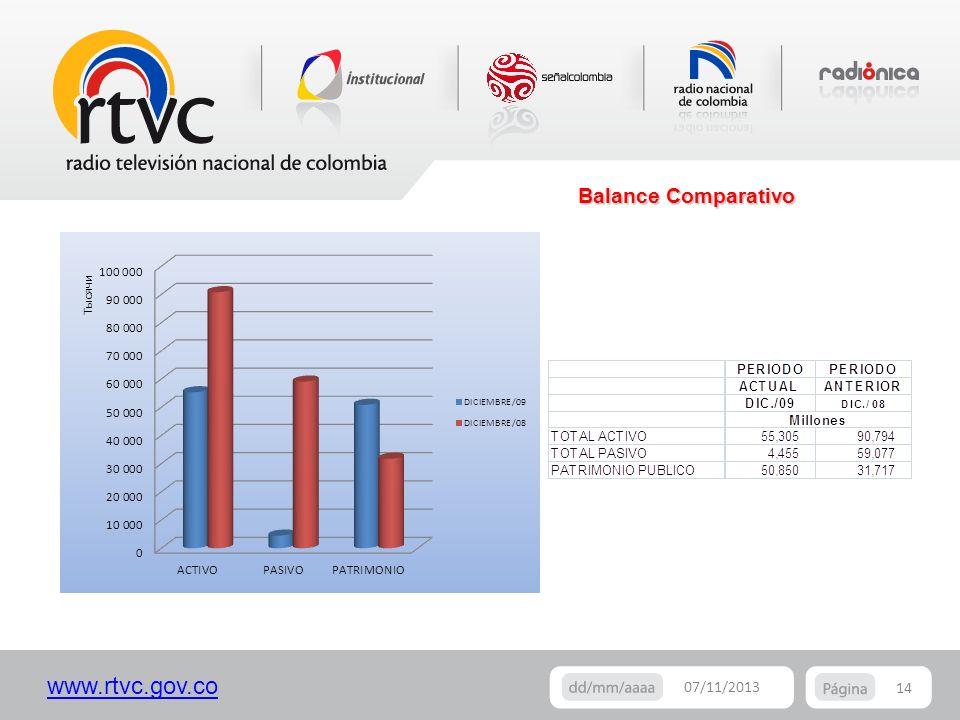 Balance Comparativo 23/03/2017