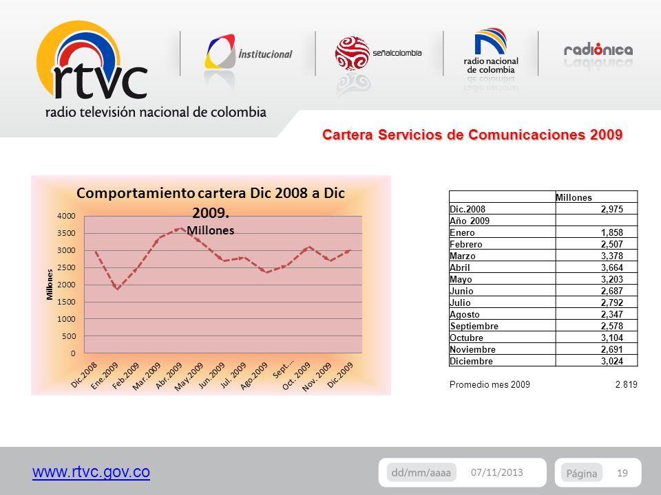 Cartera Servicios de Comunicaciones 2009