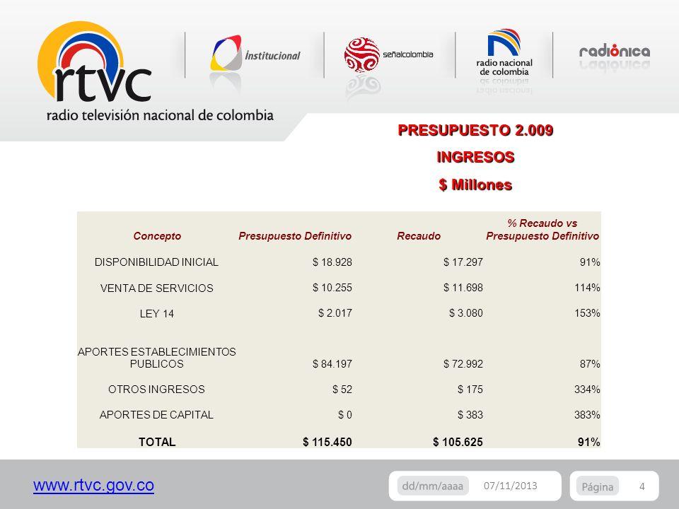 PRESUPUESTO 2.009 INGRESOS $ Millones