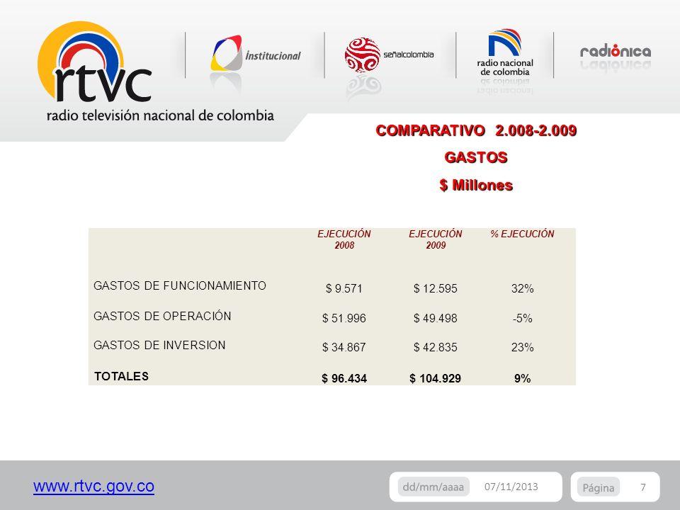 COMPARATIVO 2.008-2.009 GASTOS $ Millones