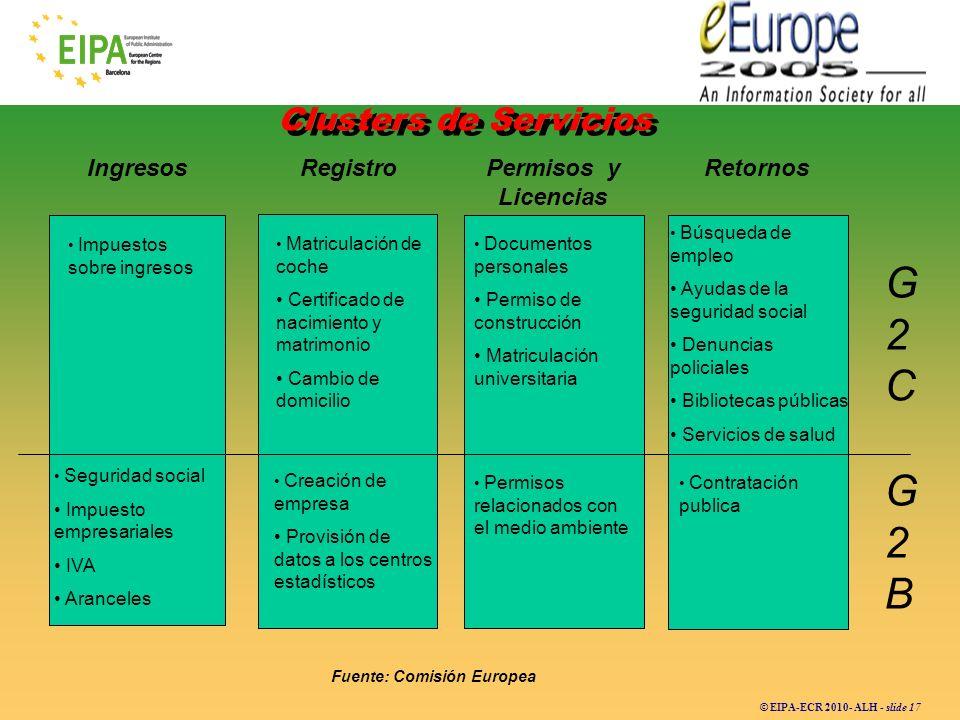 G2C G2B Clusters de Servicios Ingresos Registro Permisos y Licencias