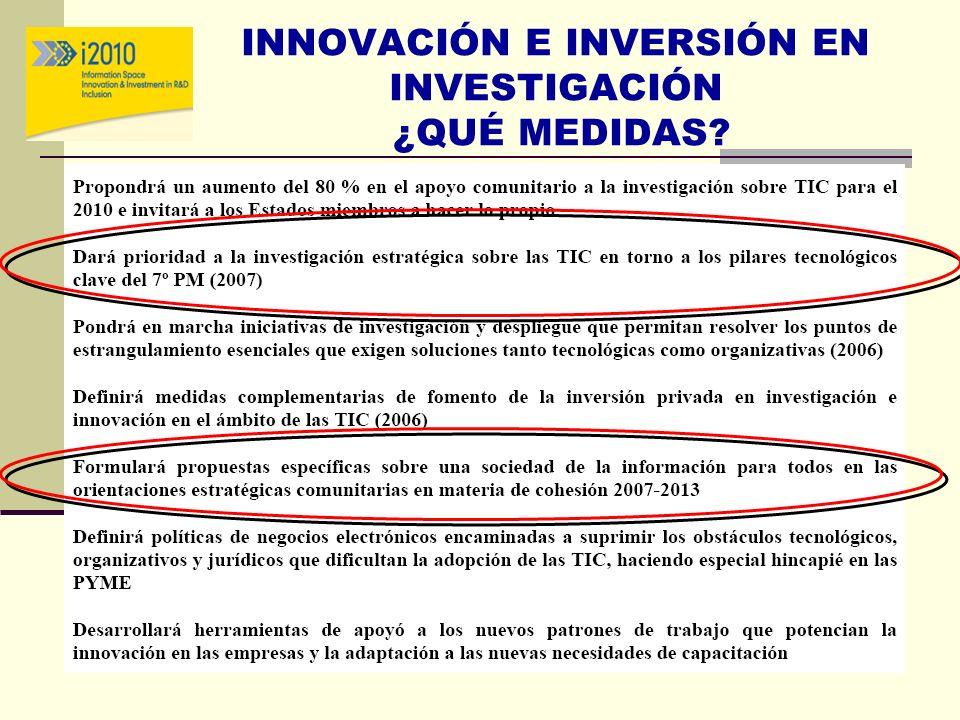 INNOVACIÓN E INVERSIÓN EN INVESTIGACIÓN ¿QUÉ MEDIDAS
