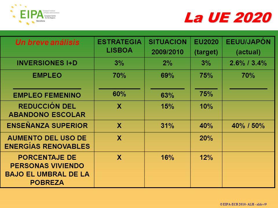 La UE 2020 Un breve análisis ESTRATEGIA LISBOA SITUACION 2009/2010