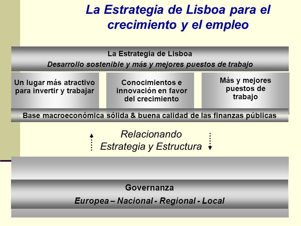 La Estrategia de Lisboa para el crecimiento y el empleo