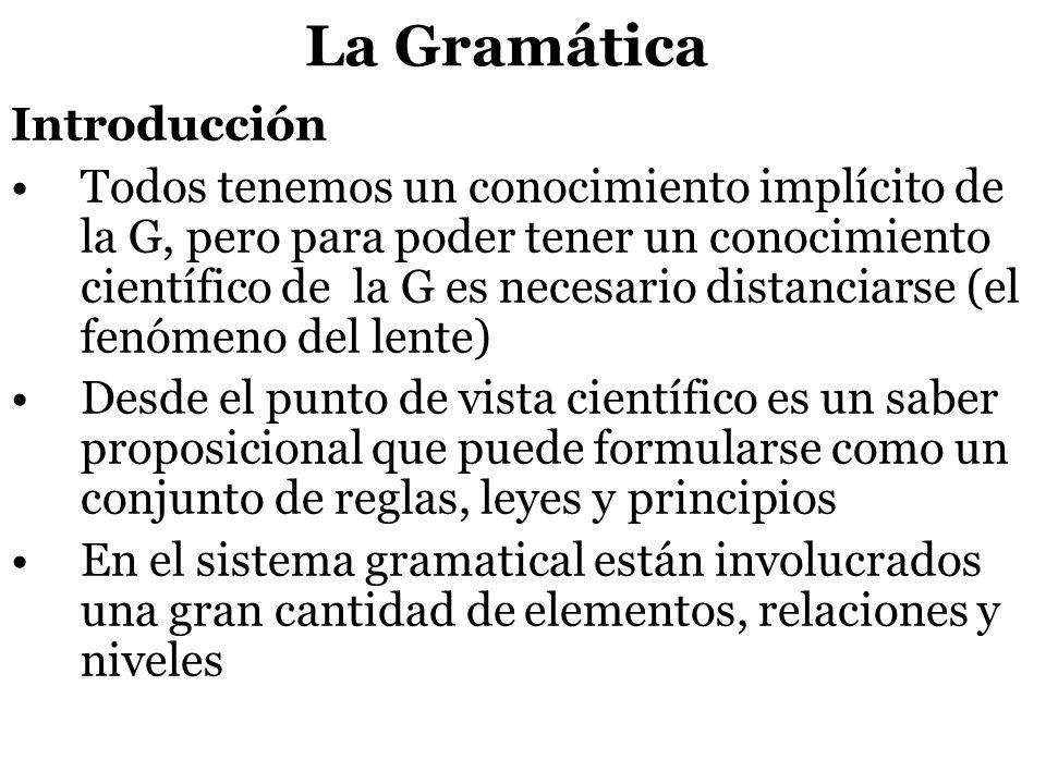 La Gramática Introducción