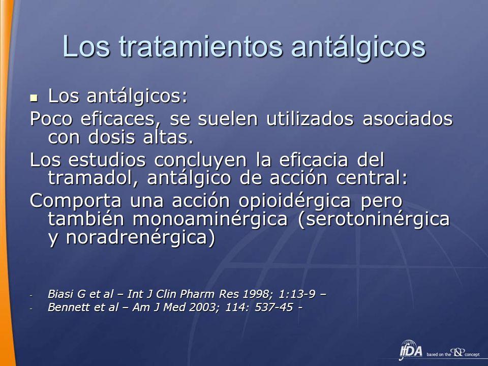 Los tratamientos antálgicos