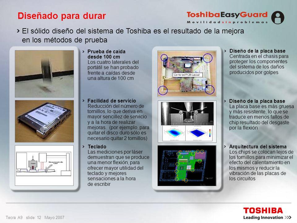 Diseñado para durar El sólido diseño del sistema de Toshiba es el resultado de la mejora en los métodos de prueba.