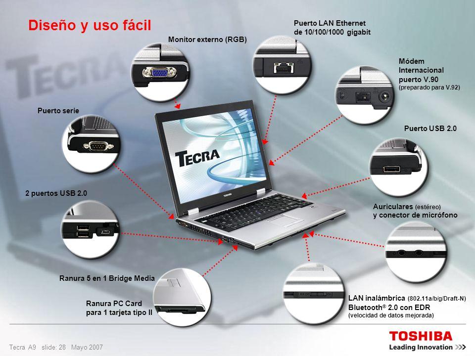 Diseño y uso fácil Puerto LAN Ethernet de 10/100/1000 gigabit