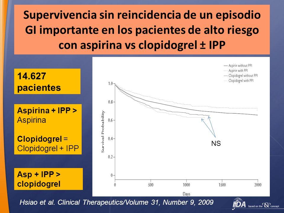 Supervivencia sin reincidencia de un episodio GI importante en los pacientes de alto riesgo con aspirina vs clopidogrel ± IPP