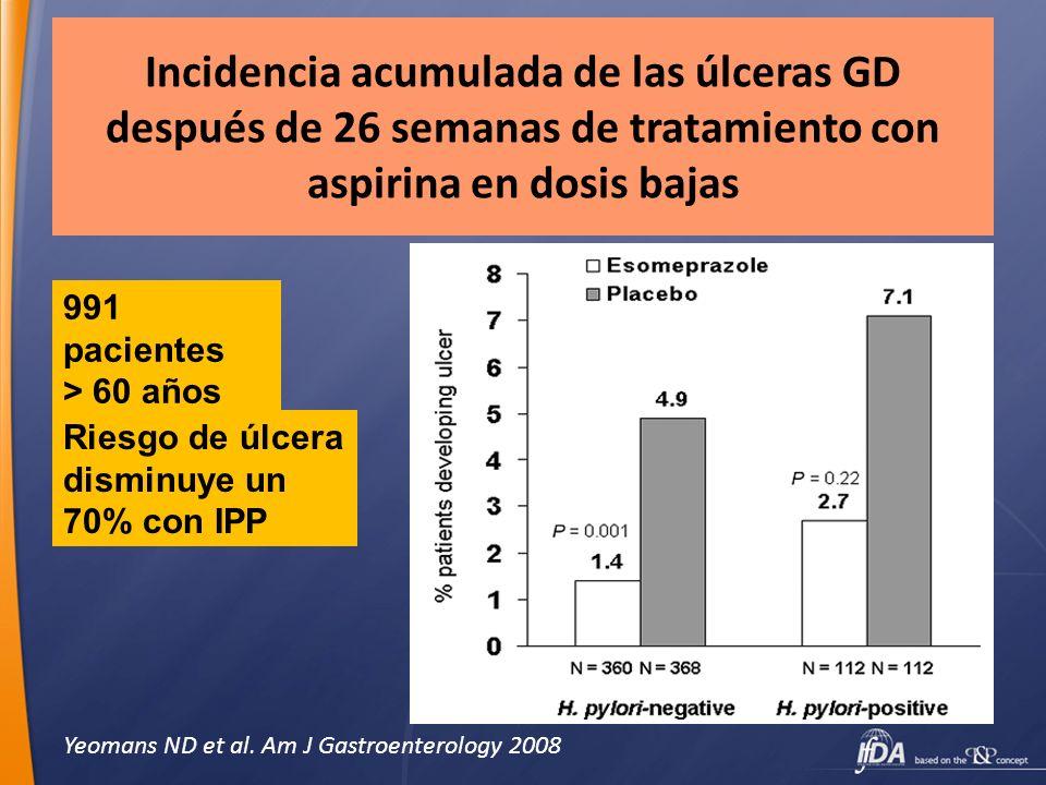 Incidencia acumulada de las úlceras GD después de 26 semanas de tratamiento con aspirina en dosis bajas