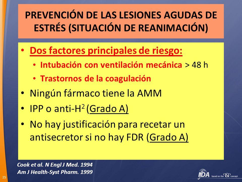 PREVENCIÓN DE LAS LESIONES AGUDAS DE ESTRÉS (SITUACIÓN DE REANIMACIÓN)