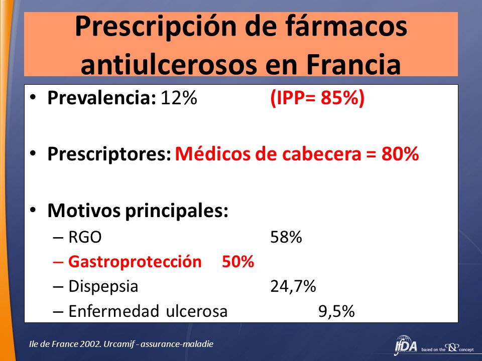 Prescripción de fármacos antiulcerosos en Francia