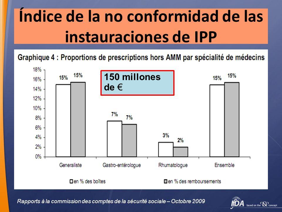 Índice de la no conformidad de las instauraciones de IPP