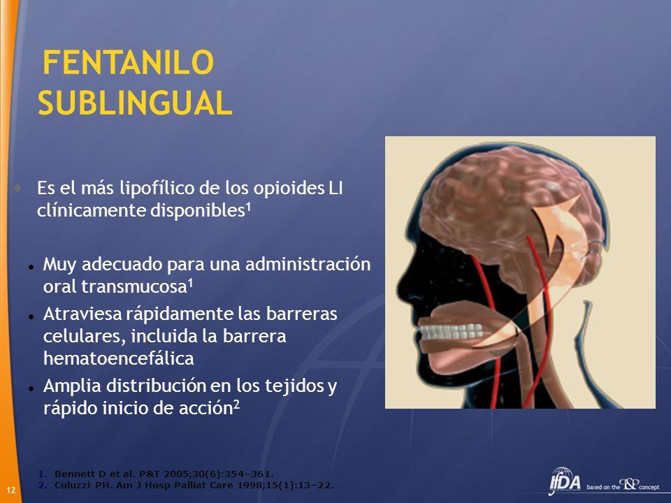 FENTANILO SUBLINGUALEs el más lipofílico de los opioides LI clínicamente disponibles1. Muy adecuado para una administración oral transmucosa1.