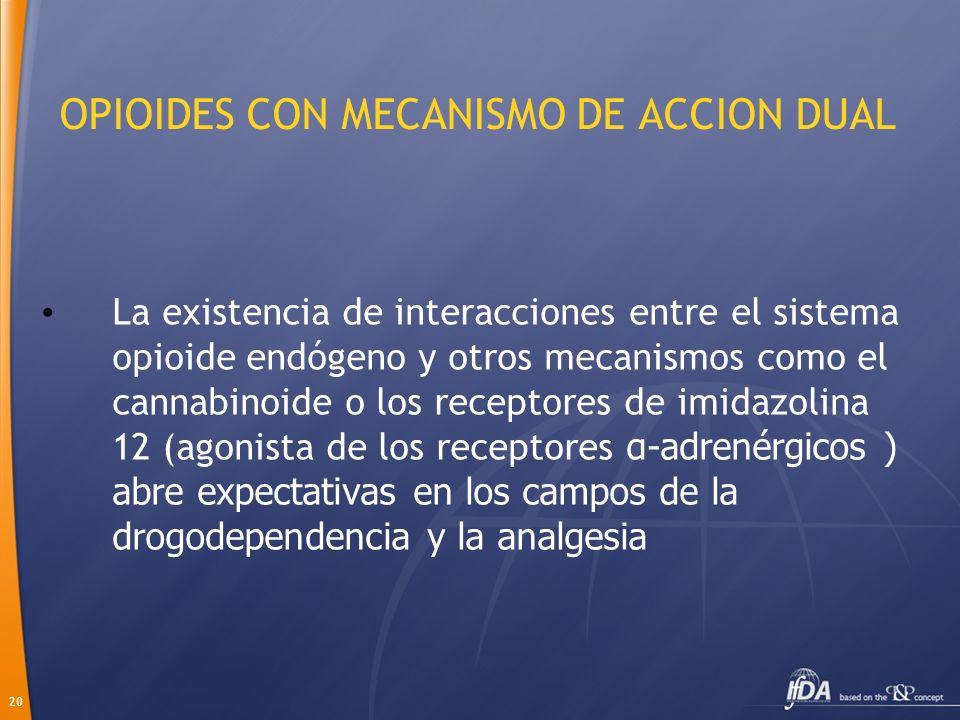 OPIOIDES CON MECANISMO DE ACCION DUAL