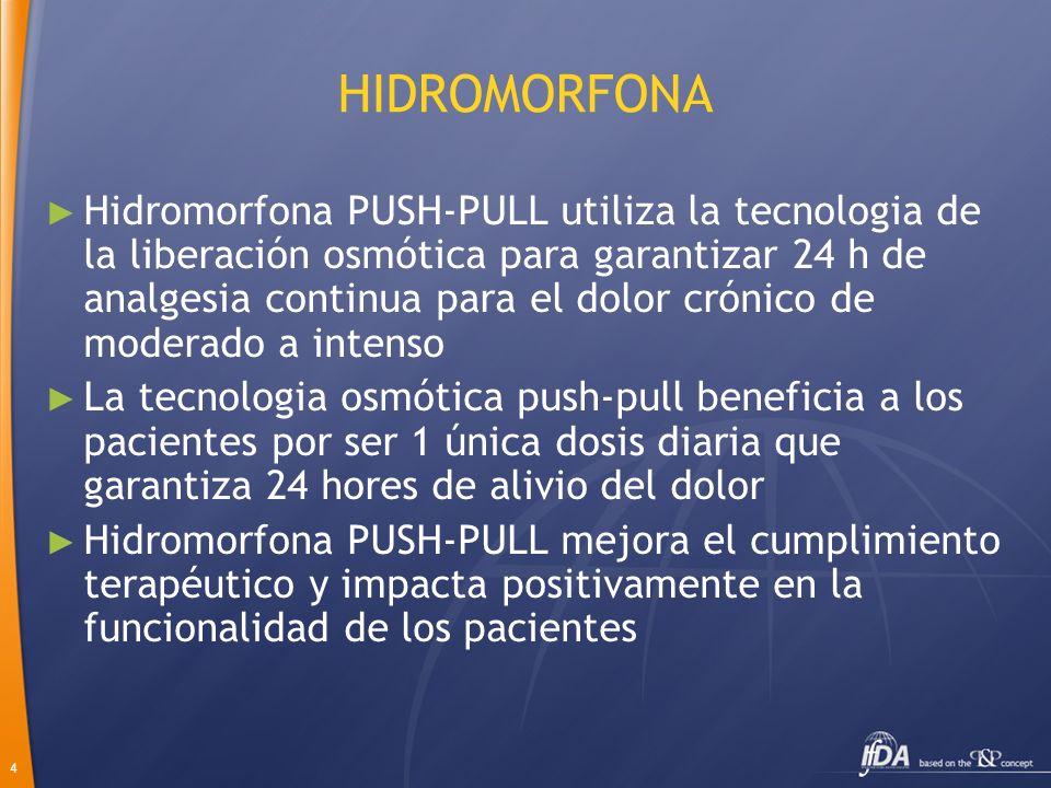 HIDROMORFONA
