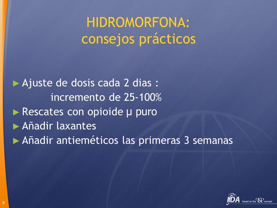 HIDROMORFONA: consejos prácticos
