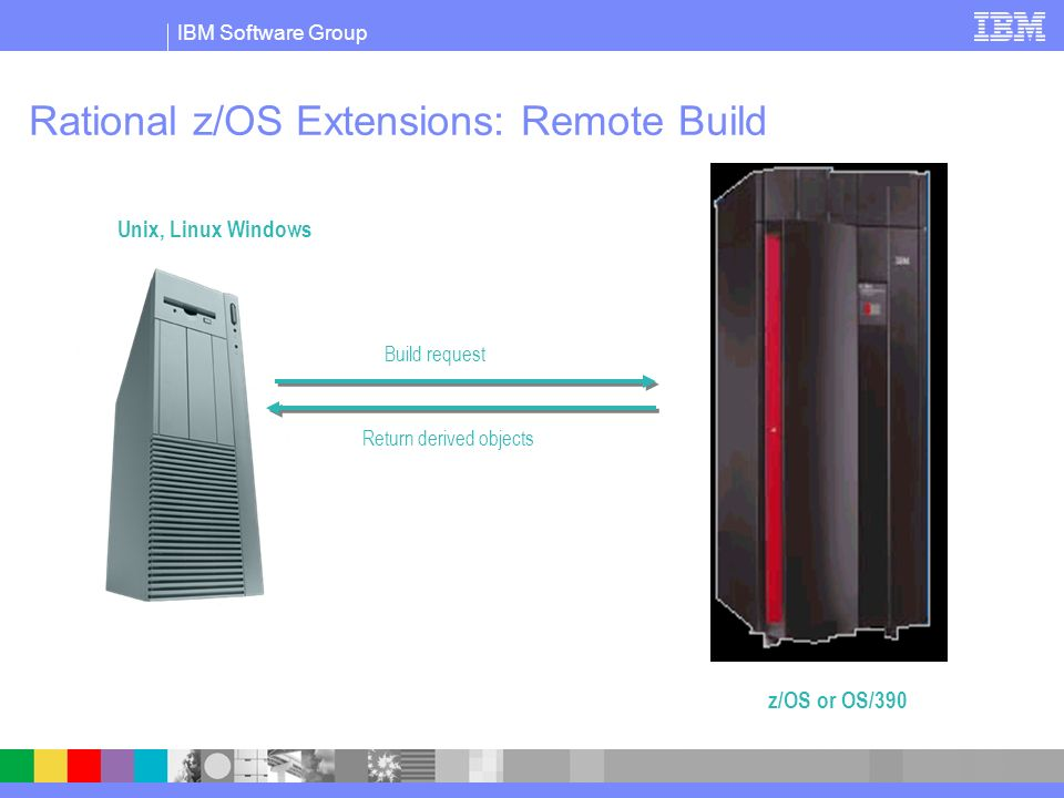 Rational z/OS Extensions: Remote Build