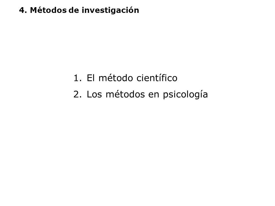 Los métodos en psicología