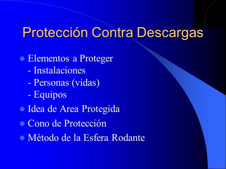 Protección Contra Descargas
