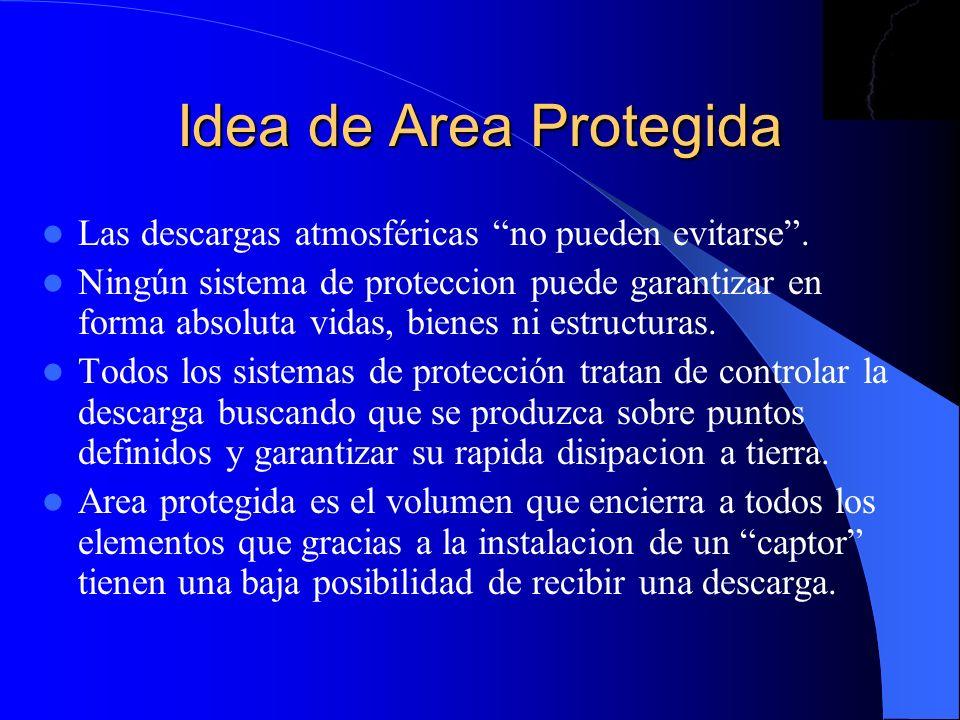 Idea de Area Protegida Las descargas atmosféricas no pueden evitarse .
