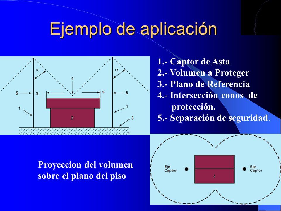 Ejemplo de aplicación 1.- Captor de Asta 2.- Volumen a Proteger