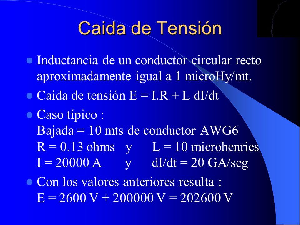 Caida de TensiónInductancia de un conductor circular recto aproximadamente igual a 1 microHy/mt. Caida de tensión E = I.R + L dI/dt.