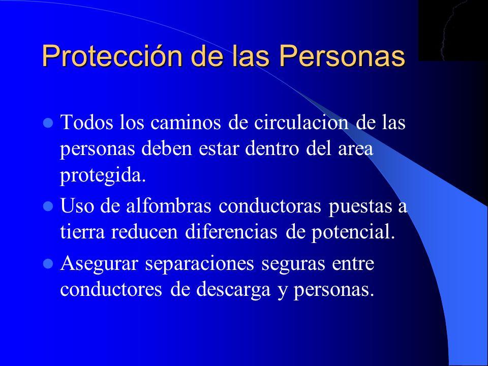Protección de las Personas