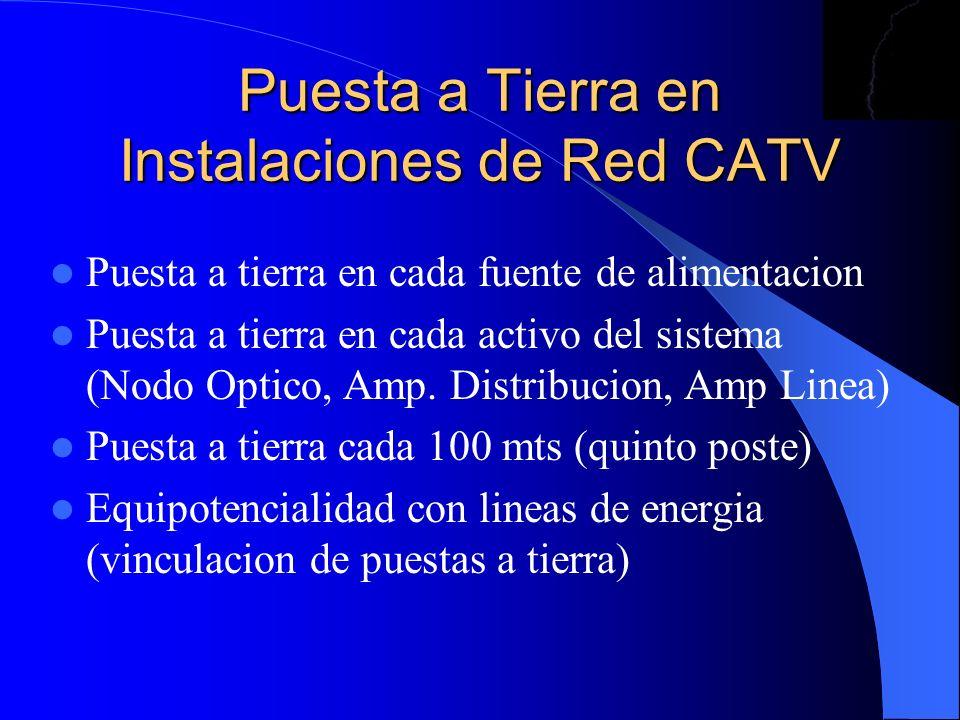 Puesta a Tierra en Instalaciones de Red CATV