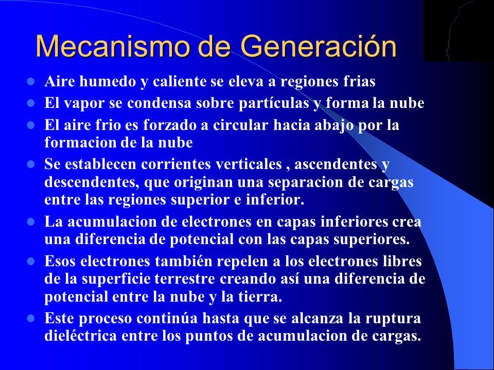 Mecanismo de Generación